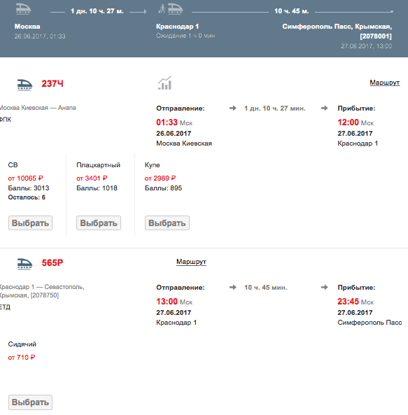 Как добраться до Ялты: на самолете, поезде, автомобиле или автобусе